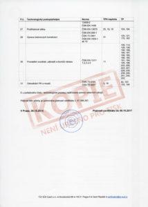 Příloha k certifikátu managementu jakosti dle ISO 9001 pro pozemní komunikace (str. 2)