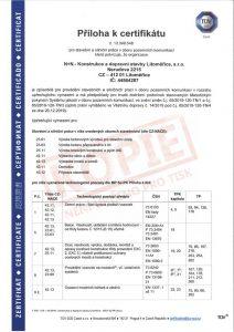 Certifikát v oboru výstavba, rekonstrukce a opravy pozemních komunikací b